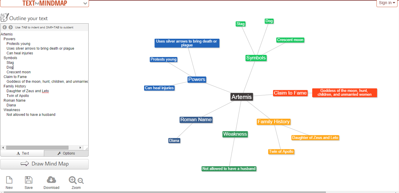 concept map for essay writing Using concept map to facilitate writing assignment concept map they drew or on their reflection paper the contents of the.